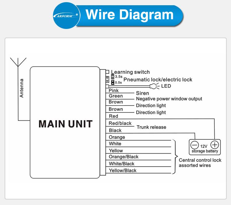 Excalibur Keyless Entry Wiring Diagram Get Free Image About Wiring