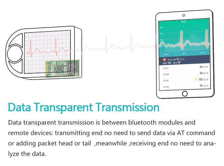Bluetooth low energy 5.0 module apply for data transmission and beacon