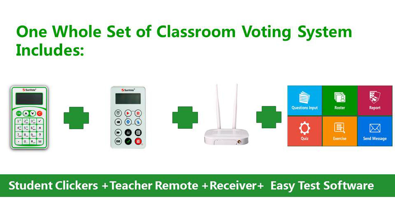 Interactive Classroom Voting System for Education