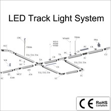 1m 1.5m 2m 3m 2wires 3wires 4wires LED Line System Track Light Rail