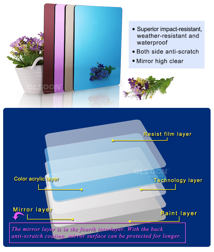 lightweight and shatterproof acrylic mirror board