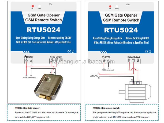 20PCS Smart home wireless controller remote control RTU5024 GSM Gate