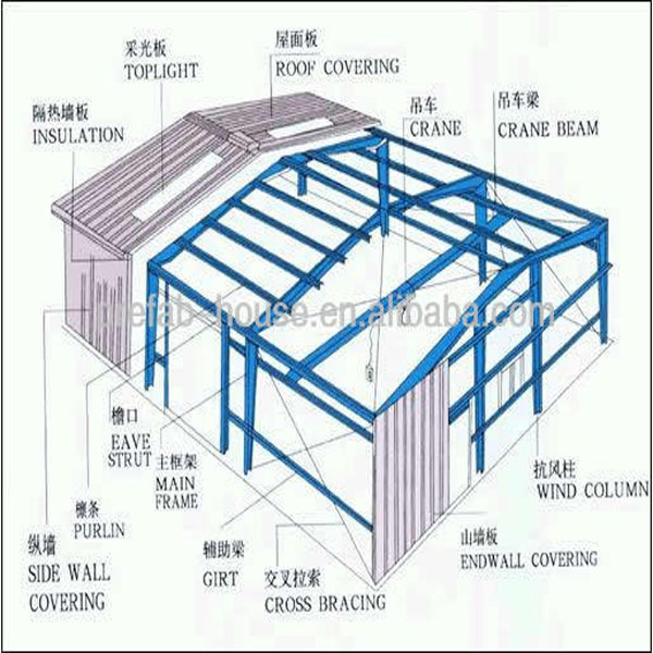 Free Design Steel Structure Basketball Court Buy