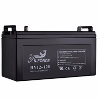 Best 12v ups battery prices in pakistan for 12v120ah battery