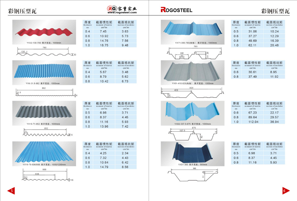 Colorsteel Roofing Details Amp China Manufacturer Color