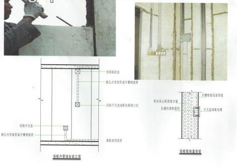 China Supplier High Eps Cement Sandwich Wall Panel Kenya Eps ...