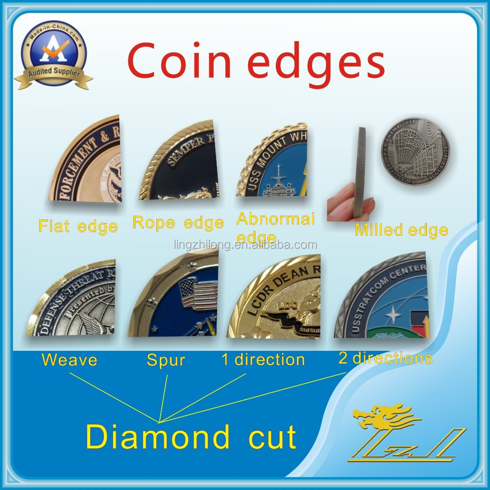Custom Coin Maker Coin Press Manufacturer In China Coin Mould ...
