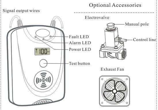 high sensitivity high stability lpg gas leak detector with