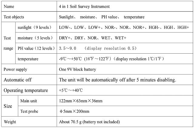 High quality 4 in 1 soil ph moisture meter