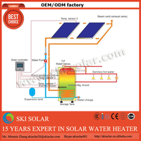 flat plate solar collector heat solar collector