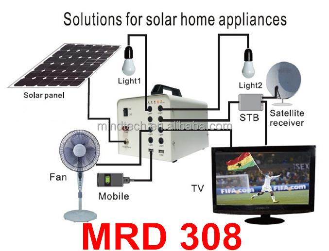 40w Mini Project 12 Volt Solar Led Home Light System