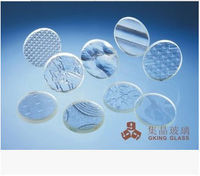 2.0mm borosilicate glass manufacturing raw material