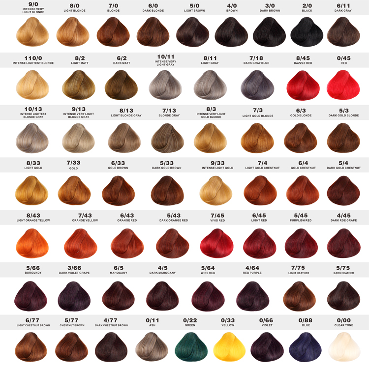 hair dye color chart hair color swatch book - Hair Color Book