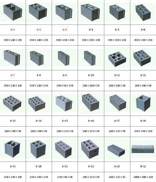 lock block wall design manual