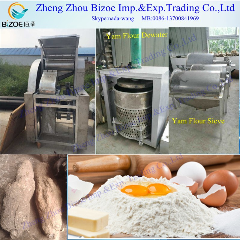 Cost Production Rate of Yam Flour