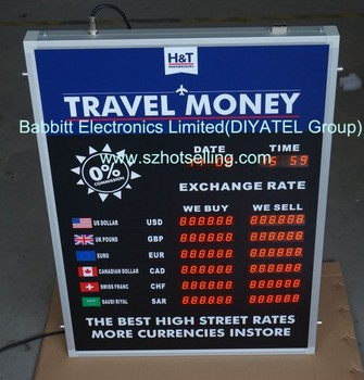 Egyptian Pound Exchange Rate World Bank Led Display For