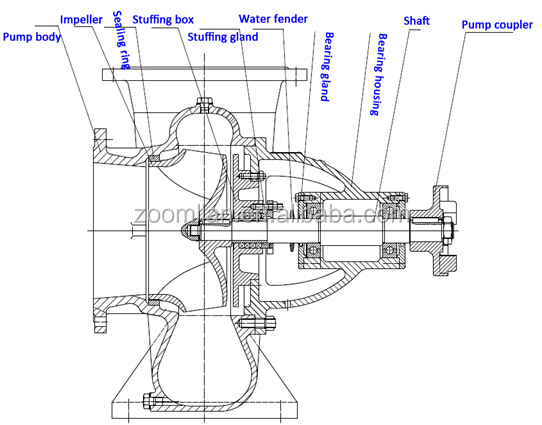 centrifugal fire pump engine diagram