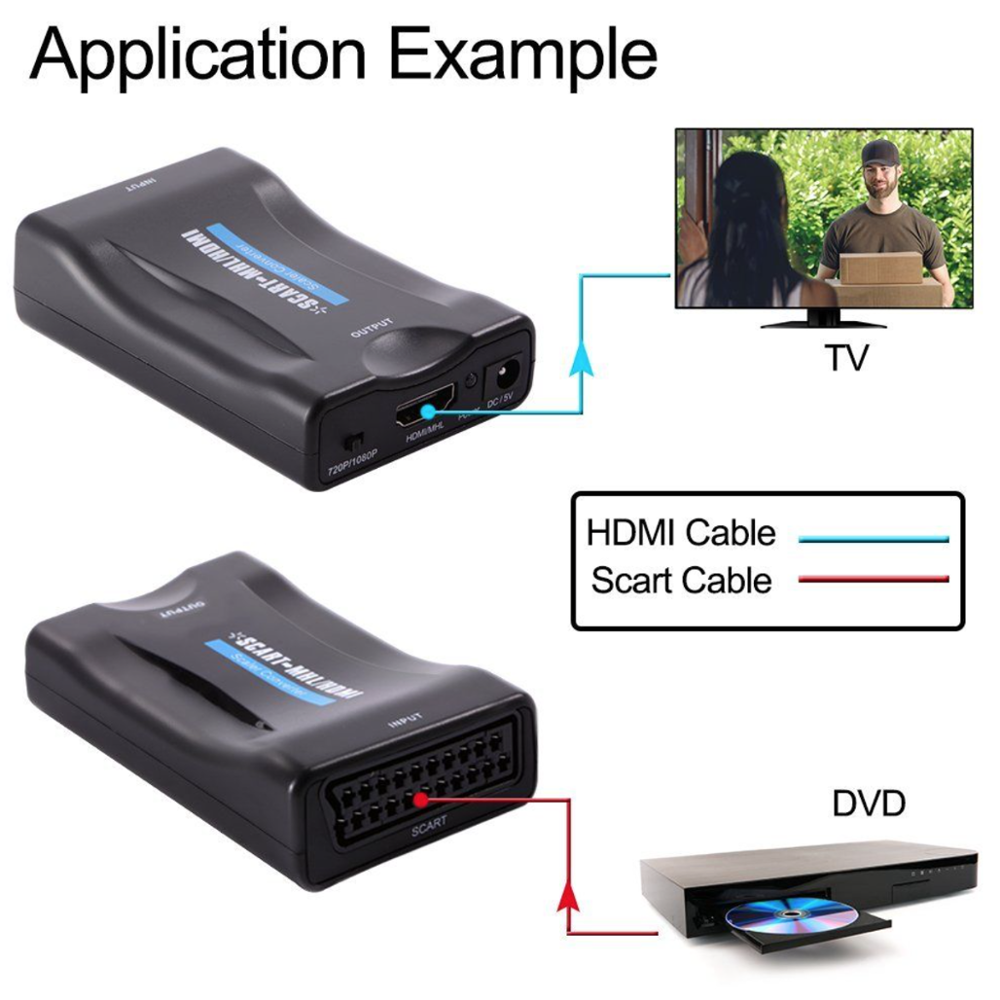 SCART untuk HD Video Audio Converter Scaler Telepon CRT DVD SKY Box PS3 1080 P AH198