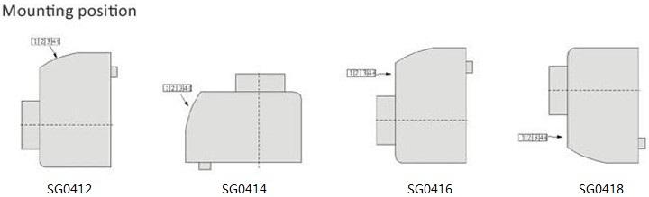 SG04 Mounting position.jpg