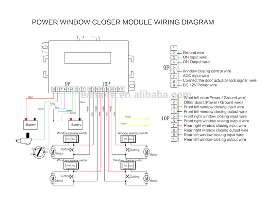hyundai i30/i20/new i20/elantra/santa fe automatic upgrade ... mitsubishi head unit wiring diagram #13