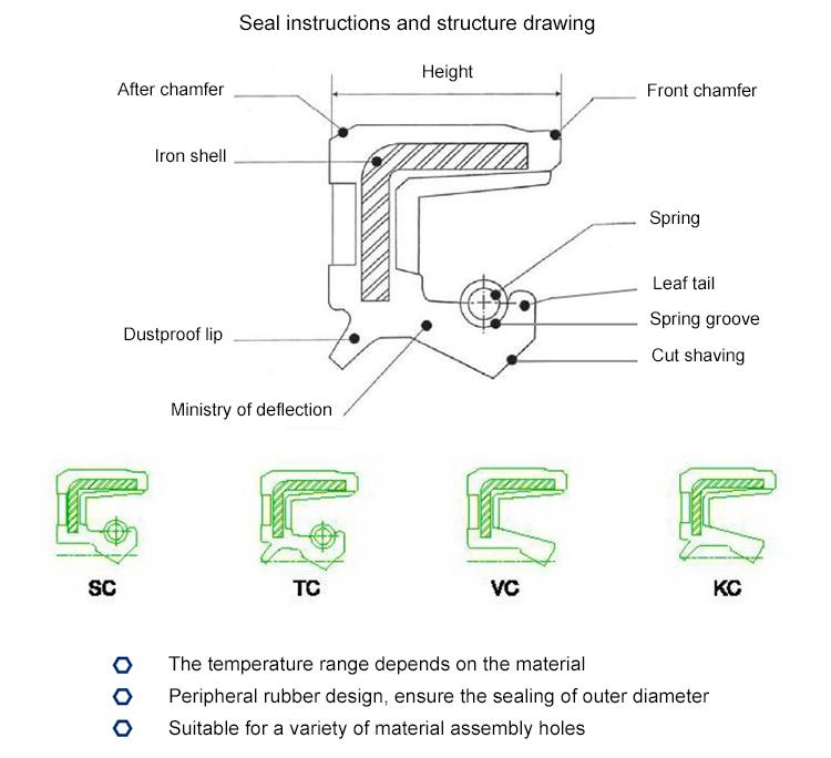 Guarnizioni In Gomma Resistente al calore Idraulica NBR O Ring di Tenuta