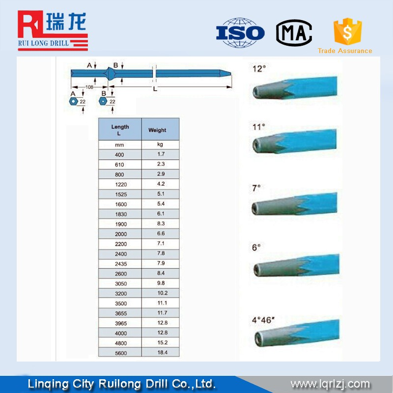 customized Tapered Rock Drill Rod