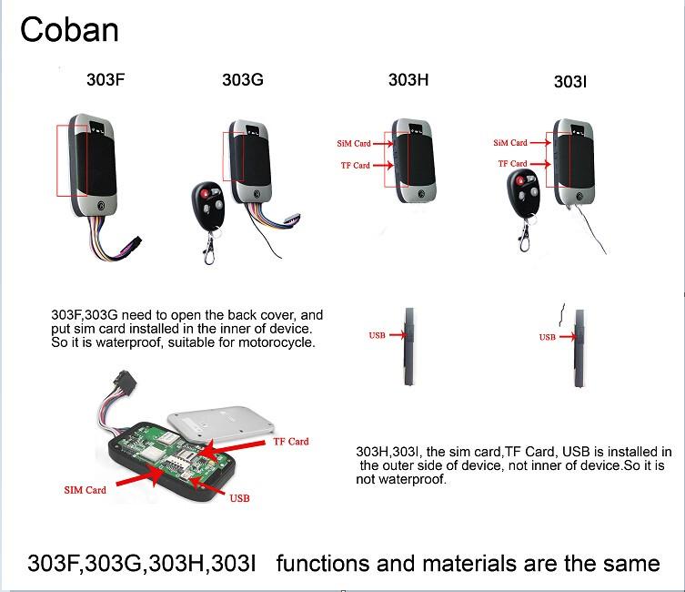 Sim Card Gps Localizer / Gps Car Locator Device 303 Coban Support ...