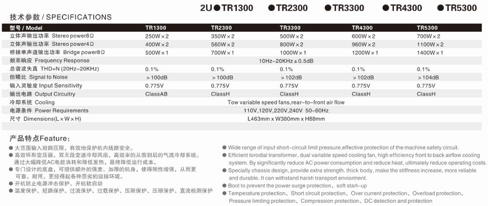 Power Amplifier Ic Stk4141 Professional Audio Powersoft Amplifier - Buy  Power Amplifier Ic Stk4141,Power Amplifiers Professional Audio,Powersoft