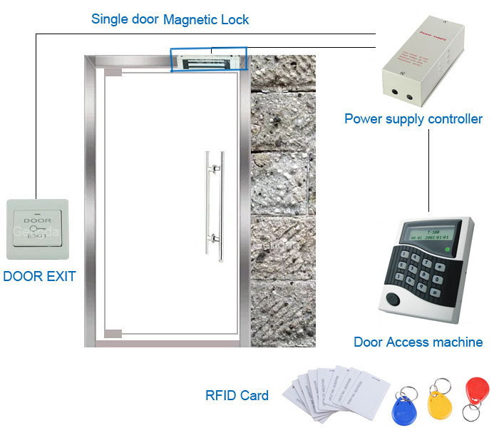 Rfid Cards Employee Attendance Register Time Tracking Template