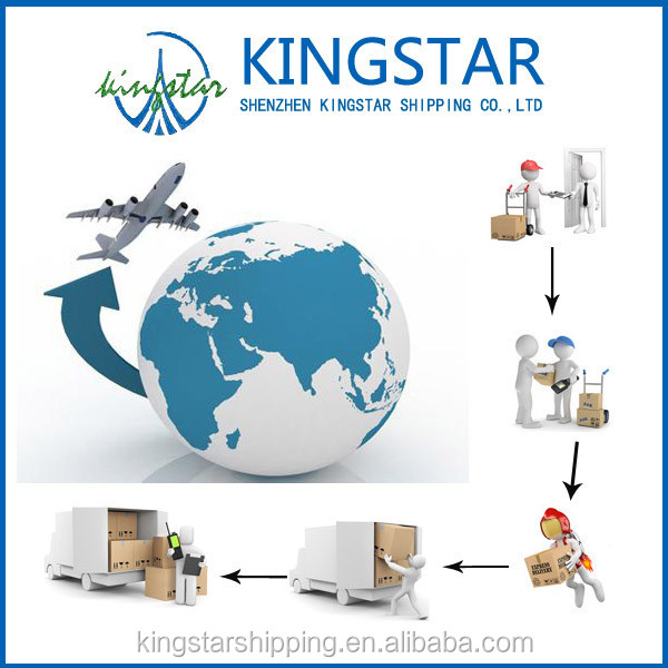 Shanghai Ink Jet Printer Air Shipping Bogota Colombia---Achilles