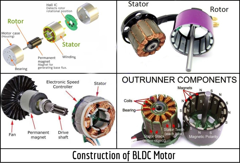 electricaleasy likewise Bldc Brushless Dc Motor Construction Working Principle as well Bldc Brushless Dc Motor Construction Working Principle besides Dc Motor Stator And Rotor in addition Motor Mag  Application And Generator Mag s 60603533336. on bldc brushless dc motor construction working principle