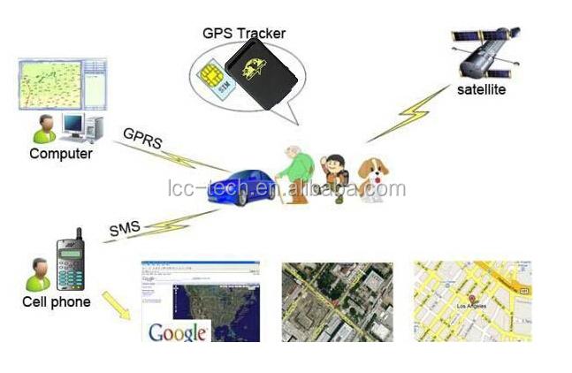 micro gps transmitter trackervehicle gps tracker car tracking deviceanimal cat dog kids