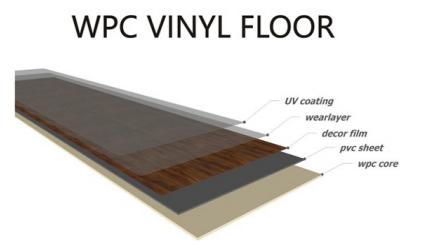New Design of SPC PVC WPC Floor Vinyl Flooring with IPEX foam