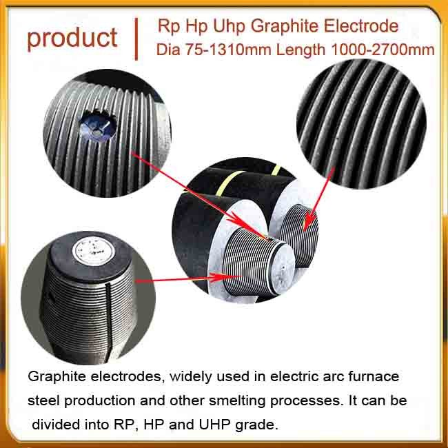 graphite electrodes Graphite electrodes are used in electric arc furnace steel production they are the only products that can sustain high heat levels (216) 676-2000.