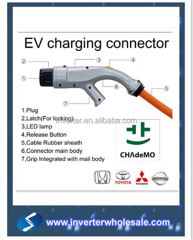 Level 3 Electric Car Charging Stations connector