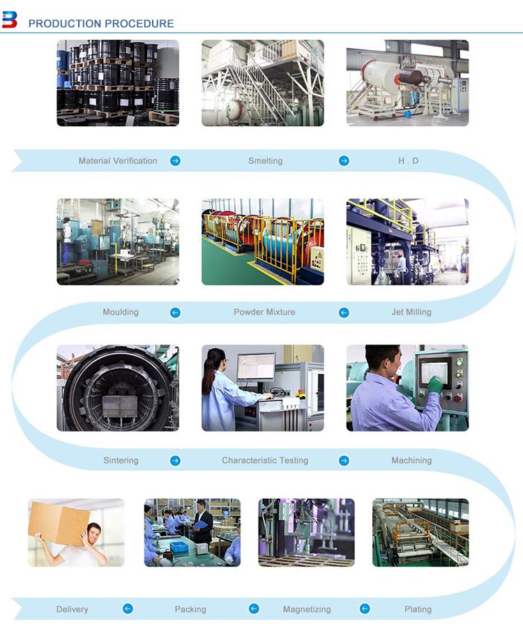 magnet production procedure