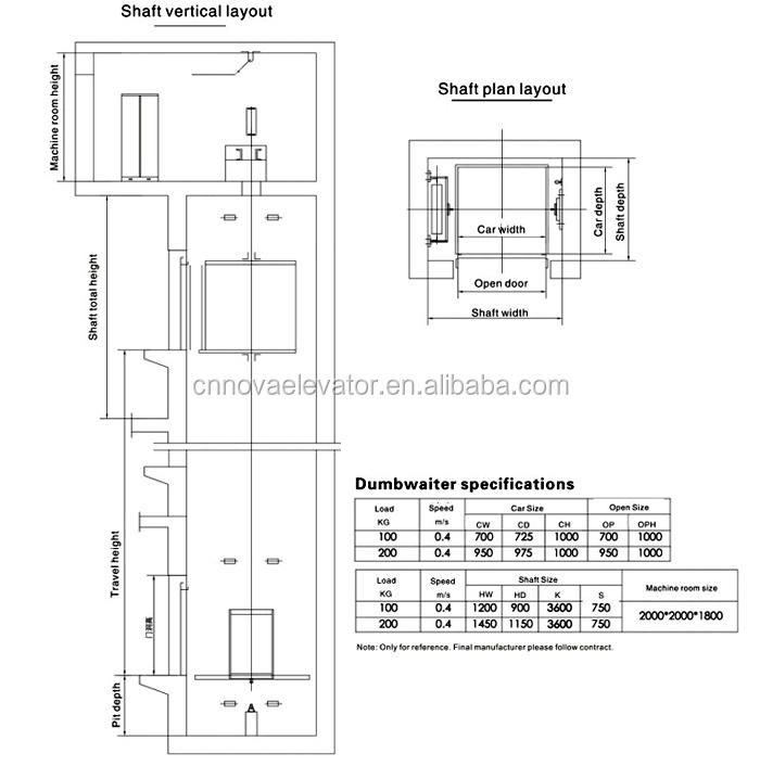Small goods elevator dumbwaiter lift restaurant