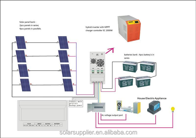 1kva solar inverter circuit diagram somurich 1kva solar inverter circuit diagram circuit diagram of ups 1000wrhsvlc asfbconference2016 Image collections