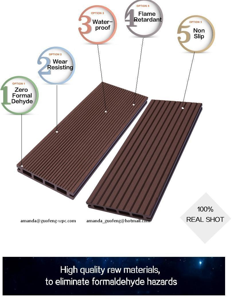 Cheap composite decking material buy cheap composite for Best composite decking material