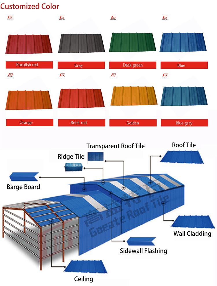 Farm Roof Material Pvc Roof Sheet Anti Corrosion Rust Free