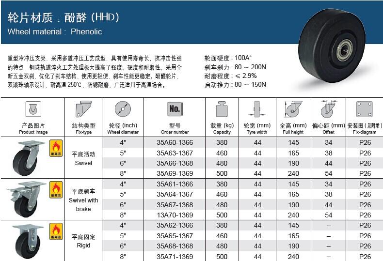 Heavy Duty Phenolic Caster WheelLoad Capacity From 380 To