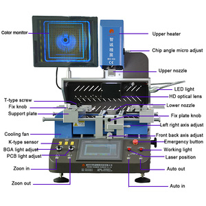 Hot Air Leveling Machine For Pcb, Hot Air Leveling Machine For Pcb