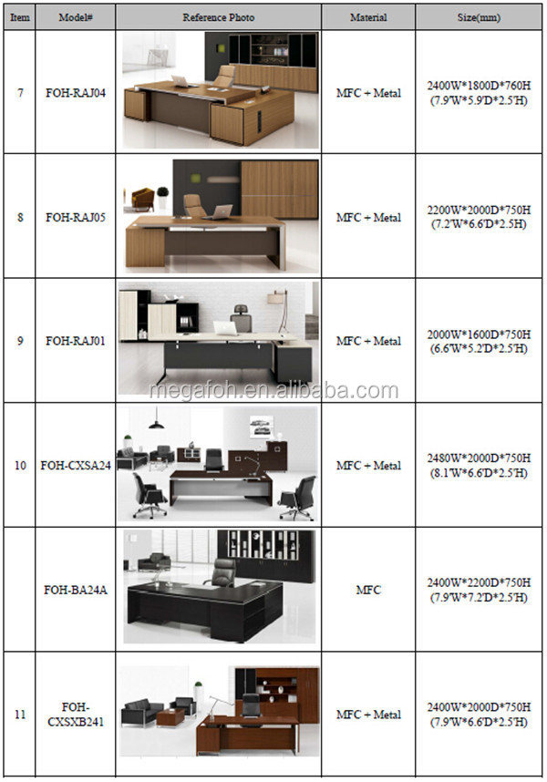 Most fashional office desk design top 10 office furniture for Top 10 best furniture brands