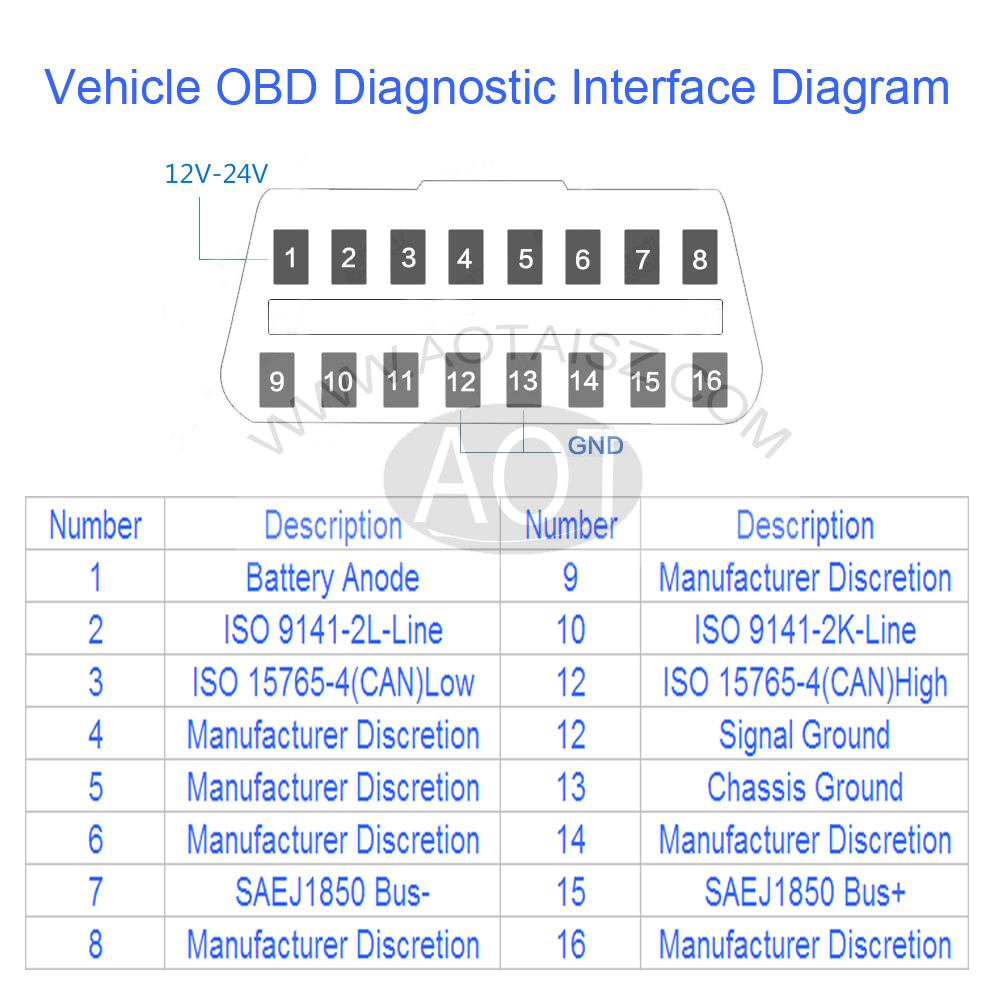 usb to obd2 cable wiring diagram   32 wiring diagram