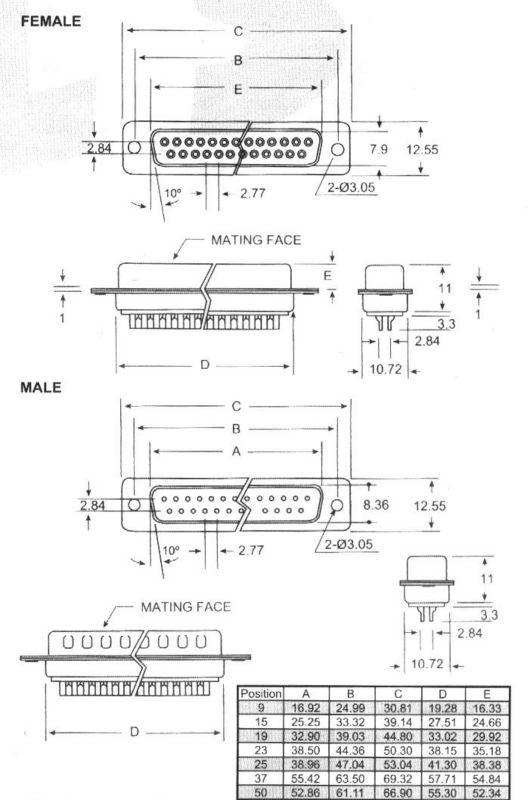 Good Quality Db D Sub Connector 9 15 25 37 50 26 44 62 78