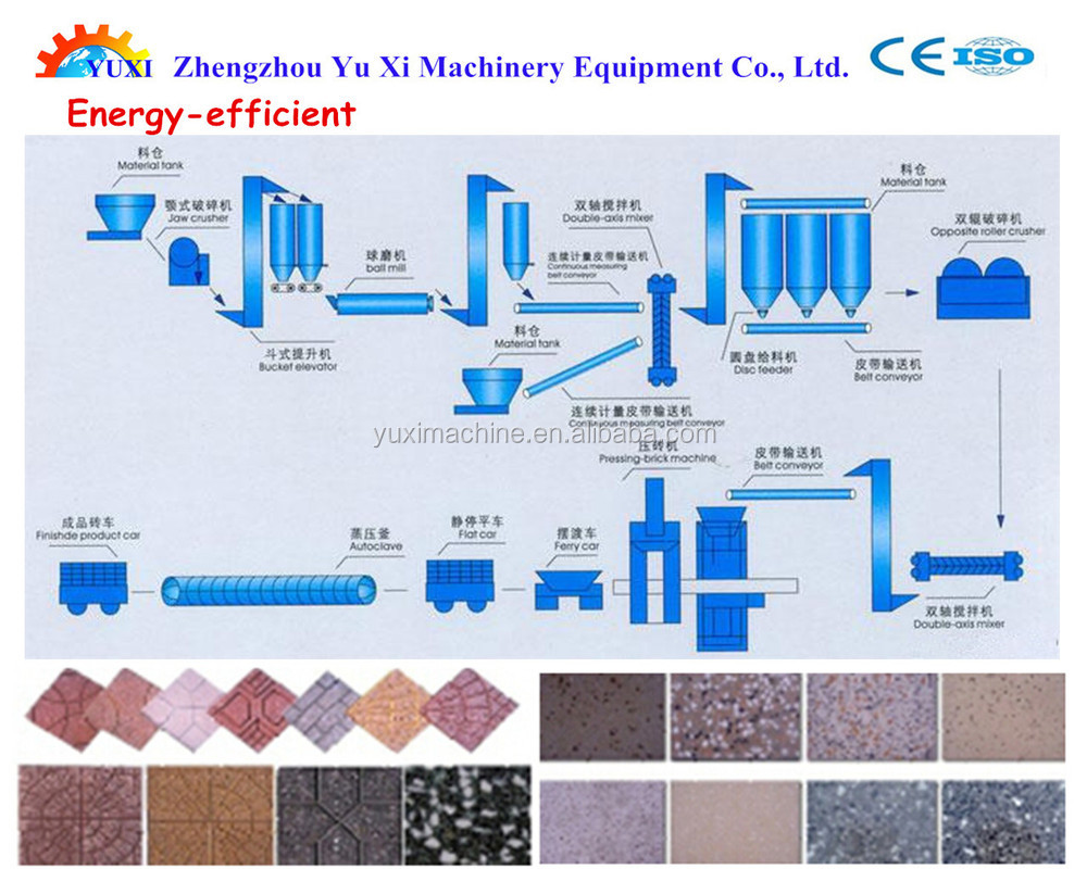 Hot sale yuxi js 1000 floor tile making machinefloor tile machine hot sale yuxi js 1000 floor tile making machinefloor tile machine dailygadgetfo Image collections