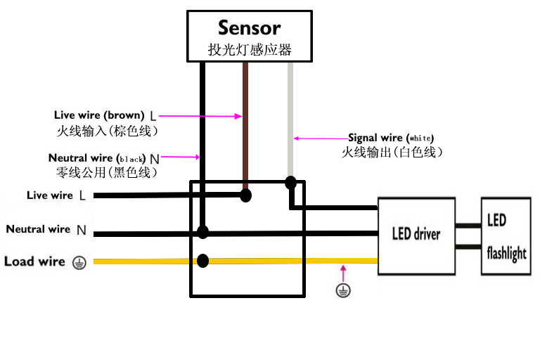 security light wiring diagram  schematic diagram  electronic schematic diagram