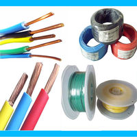 PVC insulating colored electrical cable product,china kable manufacturer,oem acceptable kable supplier