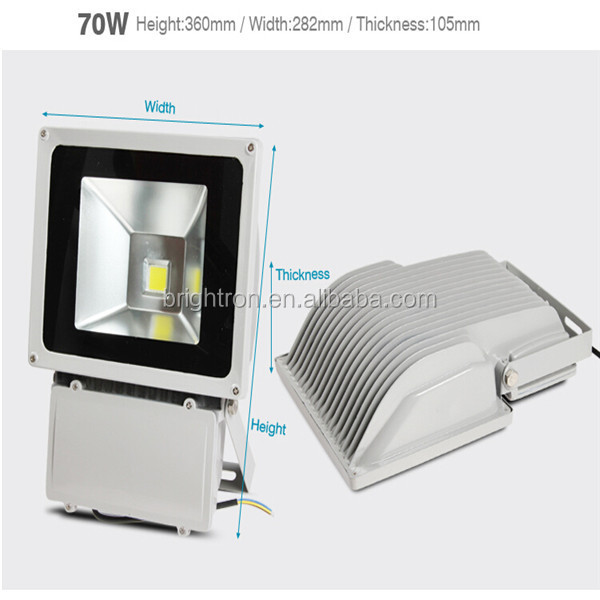Shenzhen Most Powerful 200w Explosion Proof Led Floodlight