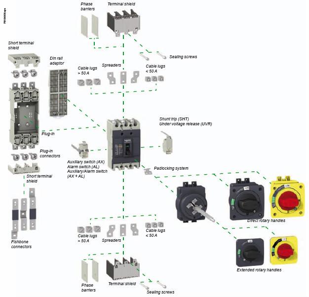 Ezc100f3060 3p 60amp Easypact Schnedier Merlin Gerin Low Breaking Range Mccb Moulded Case